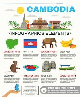 Cambodian culture attractions  flat infographic elements
