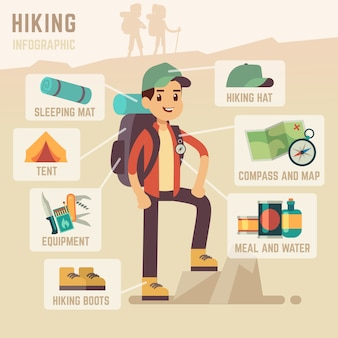 Camping equipment and hiking travel accessories vector infographics