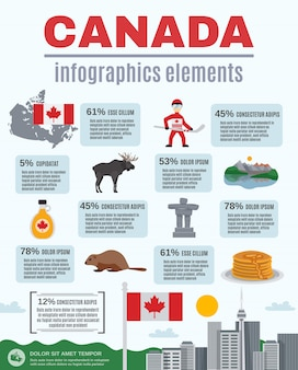 Canada infographics elements