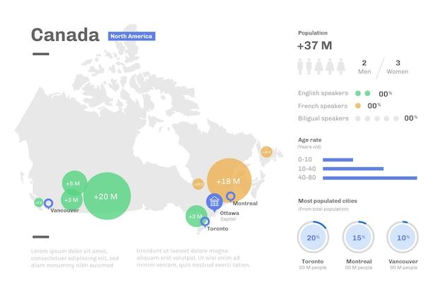 Канада карта инфографики в плоском дизайне