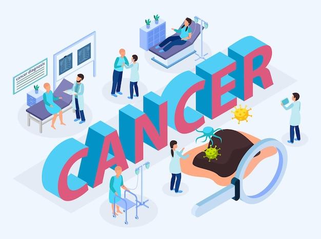 Название по борьбе с раком, изометрическая композиция с лабораторными тестами для обнаружения, диагностики, лечения, паллиативной помощи