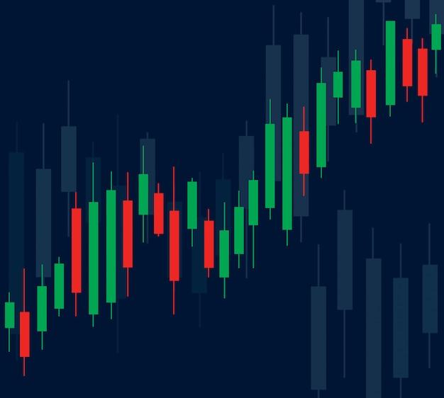 Candlestick stock exchange