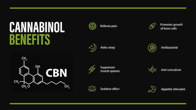 Cannabinol benefits, black poster with cannabinol benefits with icons and chemical formula of cannabinol in minimalistic style