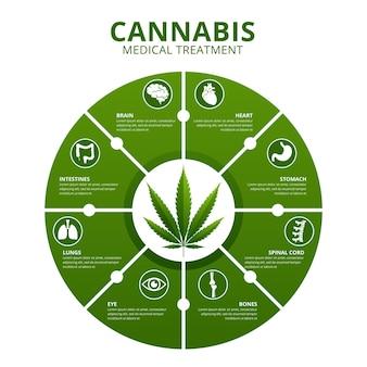 健康ベクトルイラストの大麻の利点
