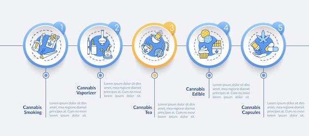 Cannabis forms vector infographic template. marijuana vaporizer and capsule presentation design elements. data visualization with 5 steps. process timeline chart. workflow layout with linear icons