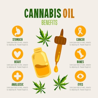 Инфографика о преимуществах масла каннабиса