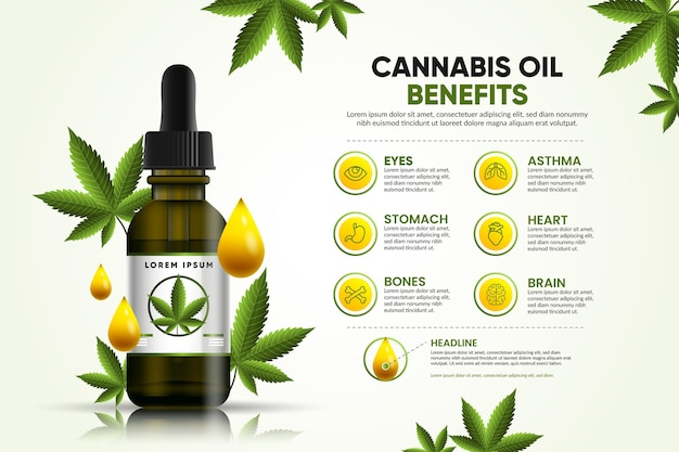 大麻油の利点のインフォグラフィック