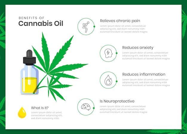 Cannabis oil benefits - infographic