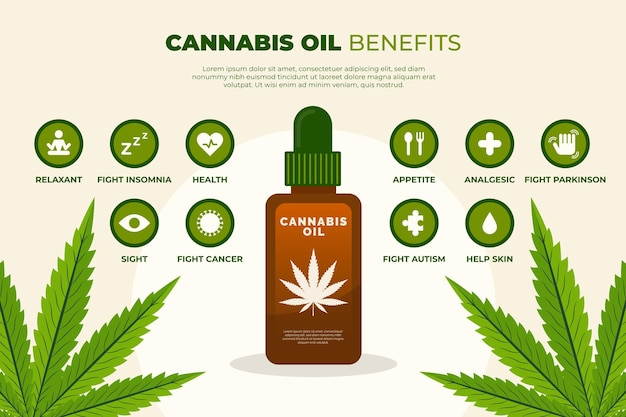 Cannabis oil infographic with benefits