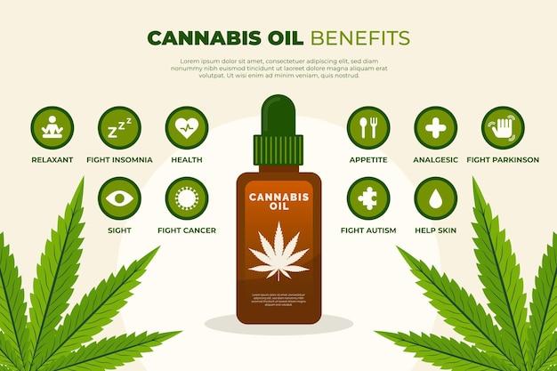 利点のある大麻油のインフォグラフィック