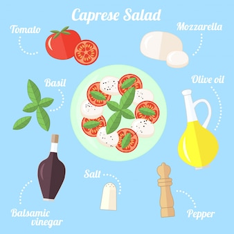 Caprese, traditional italian salad and its ingredients.