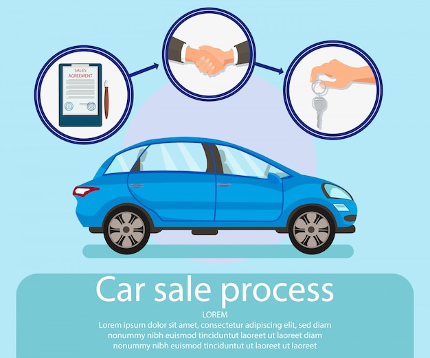 Car buying process flat banner