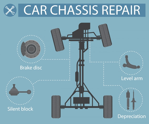 Car chassis rapair. chassis and wheels mechanism.