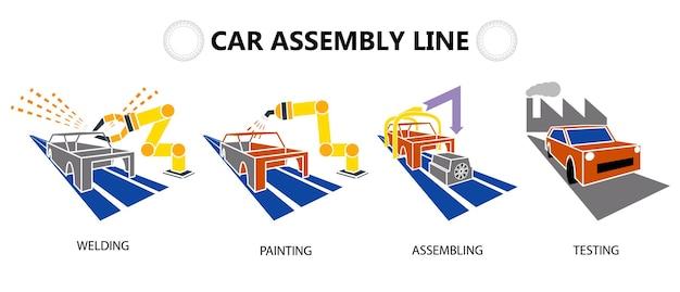 車のコンベアアセンブリの生産ライン。工場でのボディの溶接、塗装、エンジンの取り付け、車のテスト。ベクトルイラストアイコン。
