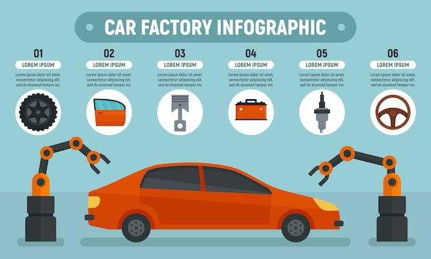 Car factory infographic