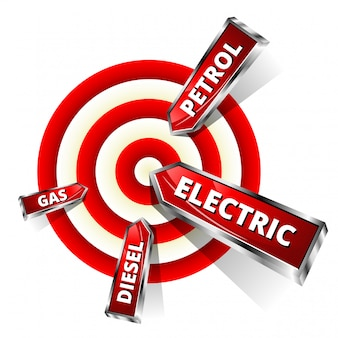 Car fuel achieve objectives