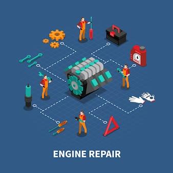 Composizione isometrica del centro auto riparazione auto