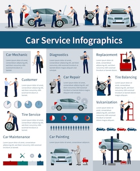 車の修理サービスのインフォグラフィック