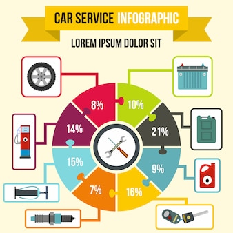 Car service infographic in flat style for any design