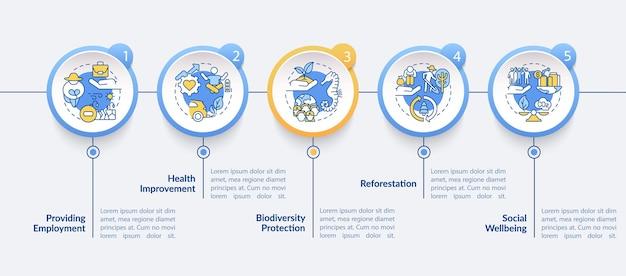 カーボンオフセットの利点ベクトルインフォグラフィックテンプレート。社会福祉プレゼンテーションの概要デザイン要素。 5つのステップによるデータの視覚化。タイムライン情報チャートを処理します。ラインアイコンのワークフローレイアウト