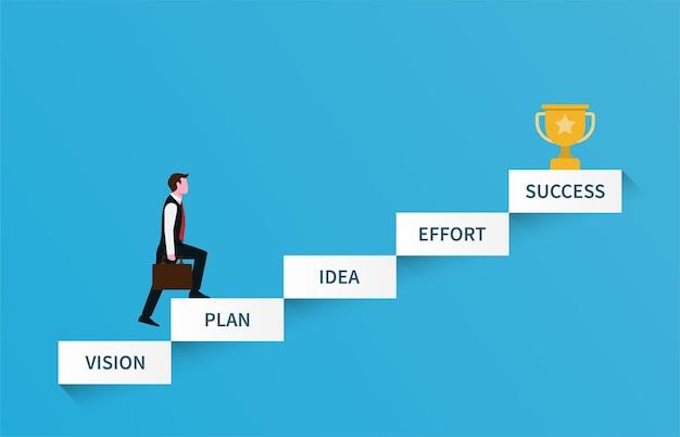 Концепция карьерного роста и развития с бизнесменом, идущим по лестнице на вершину иллюстрации