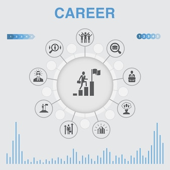 아이콘이 있는 경력 인포그래픽. 회사, 리더십, 고용, 구직과 같은 아이콘이 포함되어 있습니다.