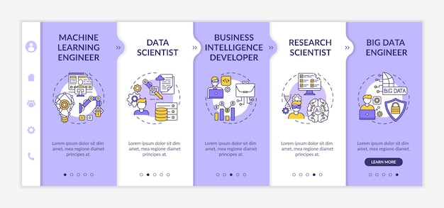 Careers in ai on boarding  template.
