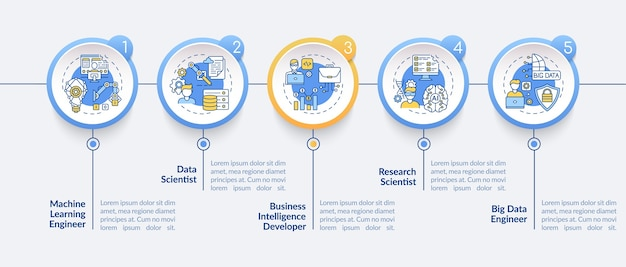 Careers in ai infographic template