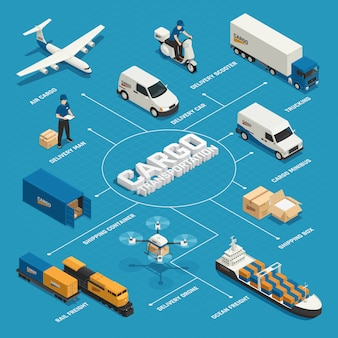 Cargo transportation isometric flowchart with various vehicles and shipping containers on blue