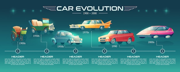 Cars design evolution cartoon infographics