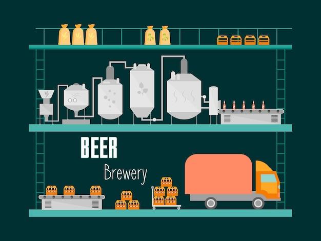 漫画ビール醸造プロセス生産ドリンクフラットスタイルデザイン機器コンベア工場。ベクトルイラスト
