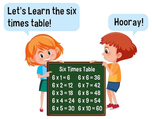 Cartoon character of two kids holding six times table banner
