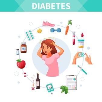 당뇨병 치료 및 현기증으로 고통받는 여성 만화 개념