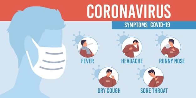 만화 평면 문자는 코로나 바이러스 징후 증상을 보여줍니다