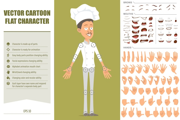 Cartoon flat funny chef cook man character in white uniform and baker hat. face expressions, eyes, brows, mouth and hands.