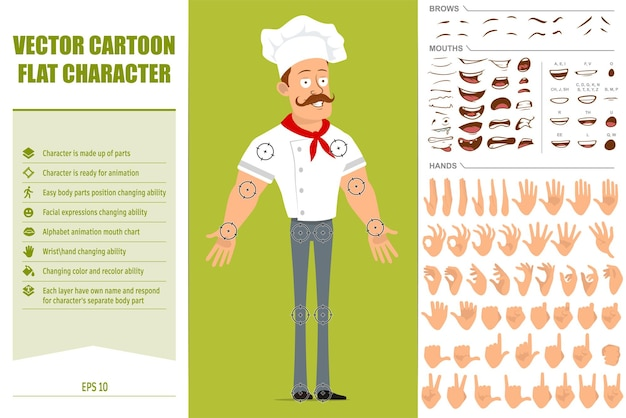 Cartoon flat funny strong chef cook man character in uniform and baker hat. face expressions, eyes, brows, mouth and hands.