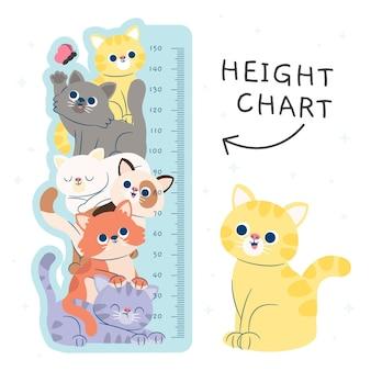 子供のための漫画の身長計