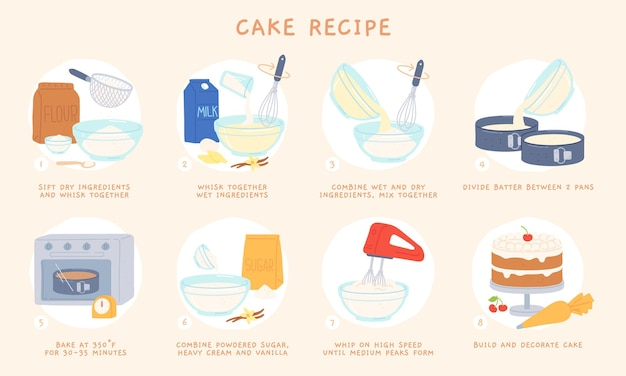 반죽과 착빙을 위한 만화 홈 베이킹 케이크 레시피. 베이커리 재료 및 공급, 반죽 혼합 및 크림 휘핑 벡터 지시 아이콘. 그림 요리 수제 단계 준비