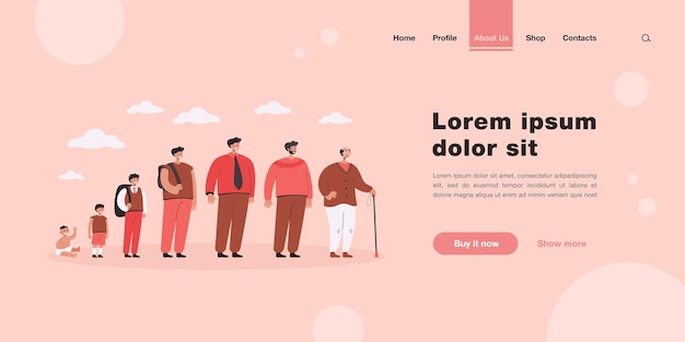 Cartoon illustration of person life evolution landing page in flat style