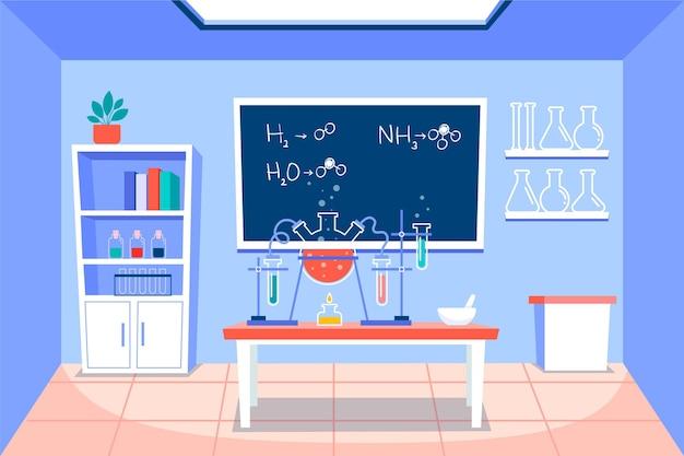 黒板と漫画の実験室