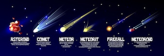Cartoon outer space objects set. Glowing cold comet, meteorite, fast falling meteor