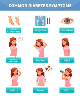 고립 된 일반적인 당뇨병 증상으로 설정된 만화