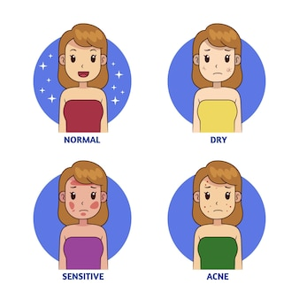 Cartoon skin types collection