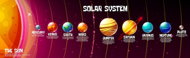Cartoon solar system planets and sun position on cosmic universe dark background.