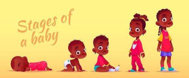 Fasi di cartoni animati di una bambina