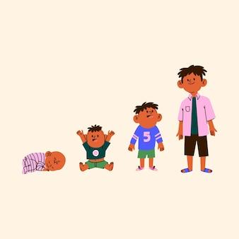 男の子のイラストの漫画の段階