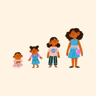 여자 아기의 만화 단계