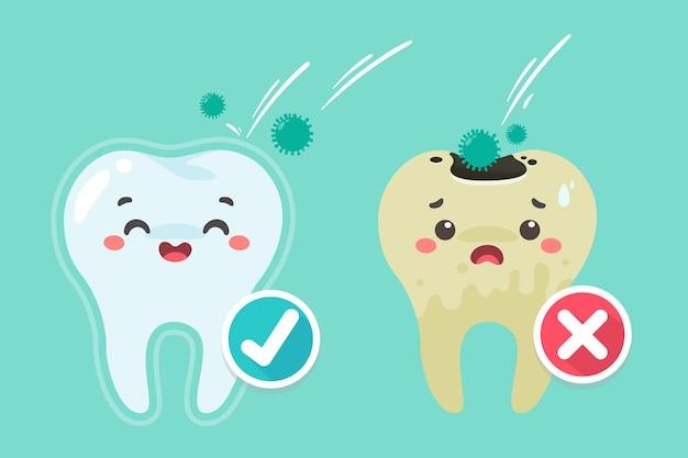 Мультяшные зубы и десны во рту довольны проблемой кариеса. на зубах есть налет.