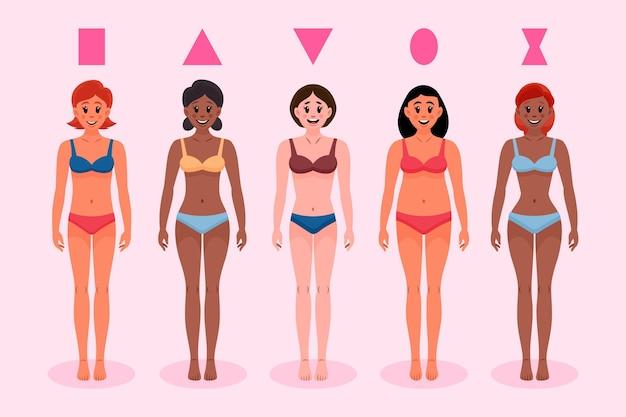 Tipi di cartoni animati di forme del corpo femminile