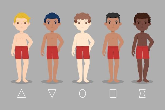 Tipi di cartoni animati di forme del corpo maschile